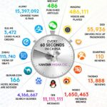 Mobile social content sharing insights in China 2017
