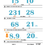 INFOGRAPHIC Alibaba V.S. JD.com by Numbers