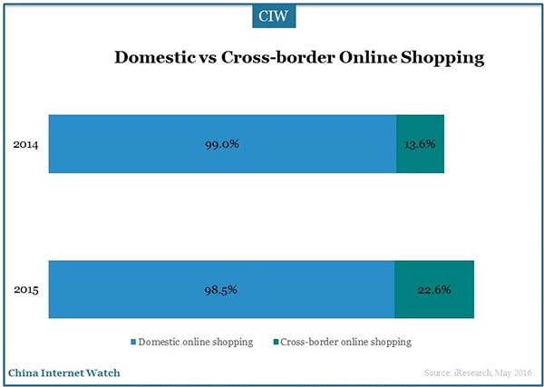 China-online-shoppers-research-3