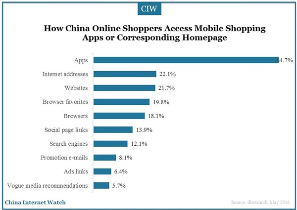 China-online-shoppers-research-4