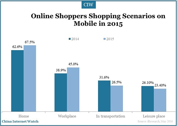 China-online-shoppers-research-8