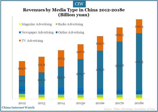 Marketing-Innovation-Chinese -online-video-2