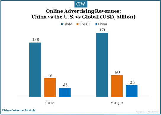 Marketing-Innovation-Chinese -online-video-3