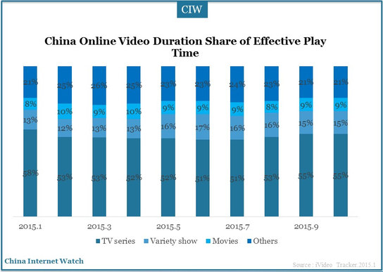Marketing-Innovation-Chinese -online-video-5