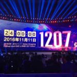 Top categories on China Singles Day promotion 2016: apparel, food
