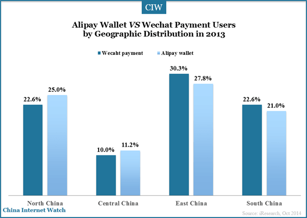 alipay-wechat-payment-geographic-distribution