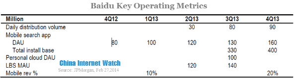 baidu key operating metrics