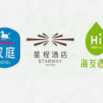 China Hotel Search Behavior Overview 2015