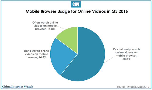 china-mobile-browsers-q3-2016-3