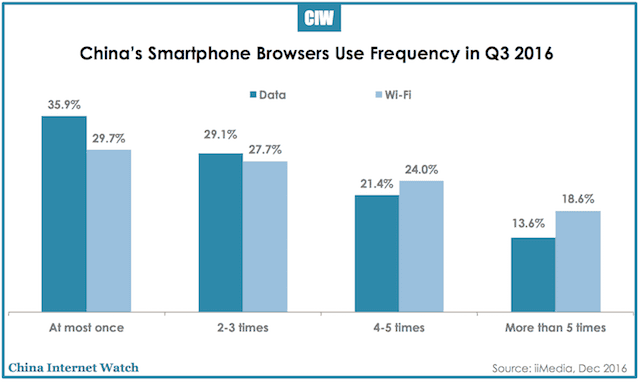 china-mobile-browsers-q3-2016-4