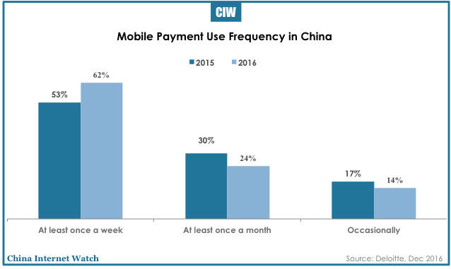 china-mobile-payment-2016-30