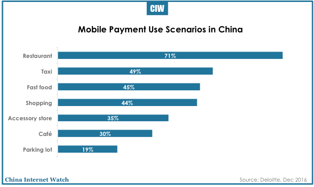 china-mobile-payment-2016-31