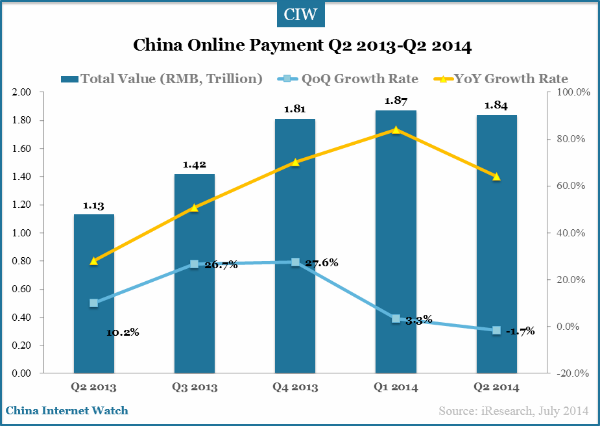 mobile payment market in china Beijing, oct 4 (xinhua) -- china's third-party mobile payment market has  continued rapid expansion as cashless transactions gained.