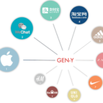 Apple and Xiaomi the most relevant brands in China