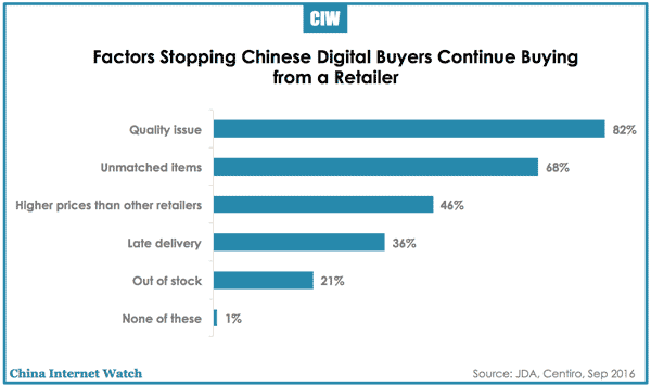 china-retail-discontinue-purchase