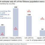 220 Million Chinese to Travel Overseas in 2025