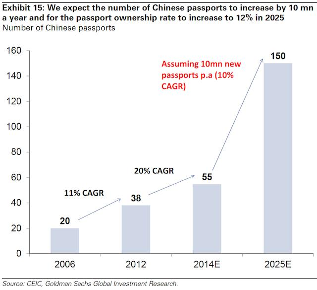 china-travel-insights-2015-nov-14