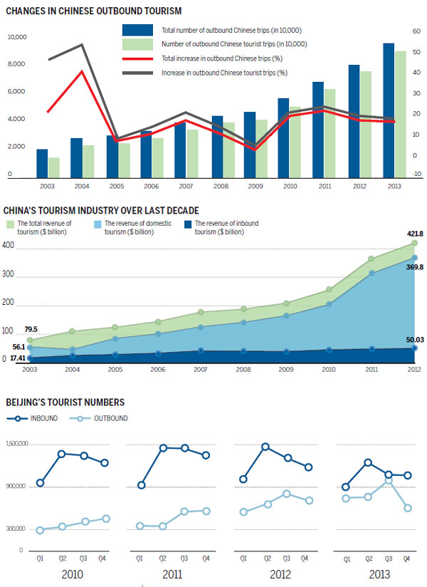 chinese-outbound-tourism