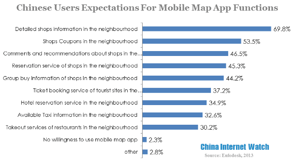 the chinese smartphone industry january 2013 This report presents a recent review of the chinese smartphone industry in the fourth  units in 2013  chinese smartphone shipment volume, january.