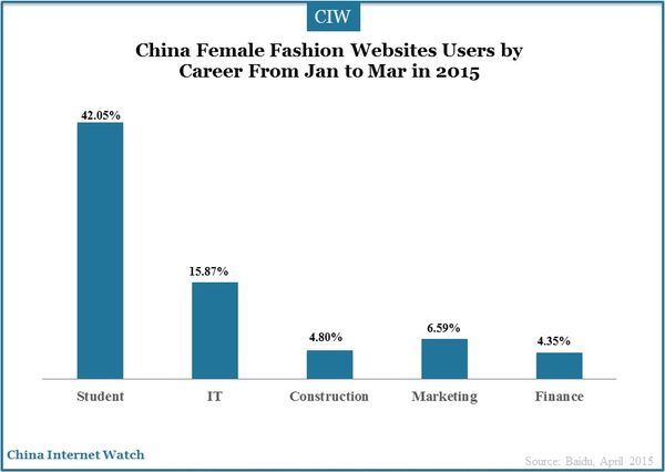female-fashion-websites-2015