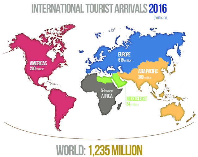 int-tourist-arrivals-2016