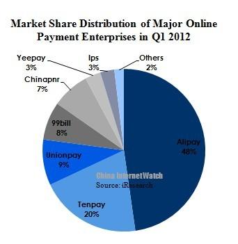 Der hiesige Online-Dating-Markt wird von ein-.