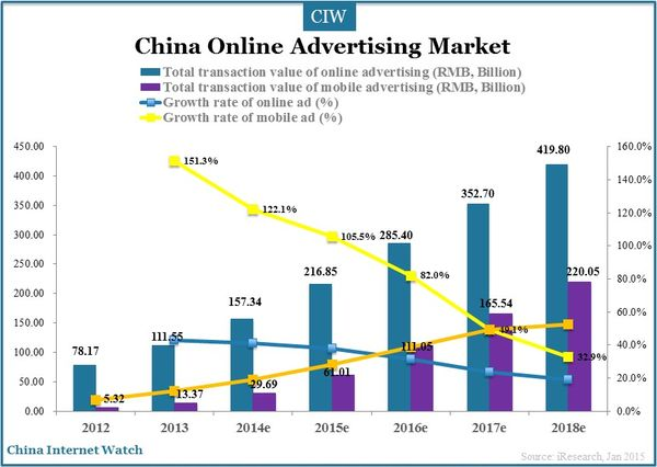 China Targets Online Advertising Practices With New Regulations