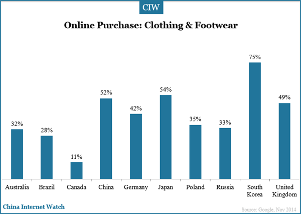online-purchase-footwear-and-clothing