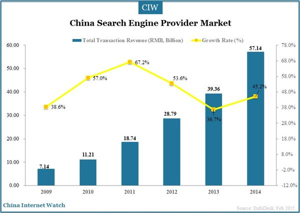 search-engine-market-2014_3