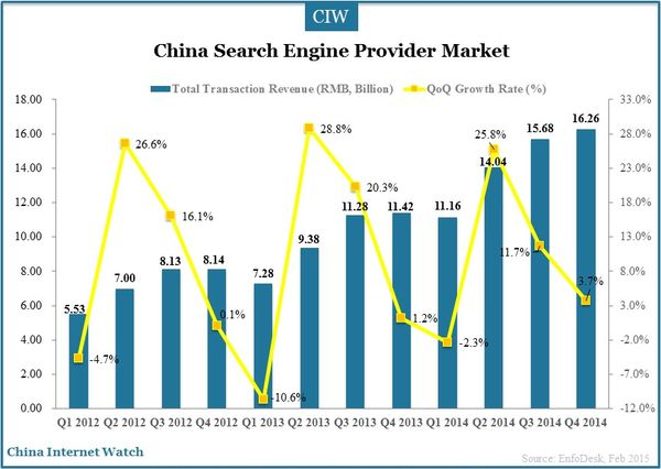 search-engine-market-2014_4