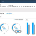 Qihoo 360 Enhances Search Solutions with New Analytics Tool