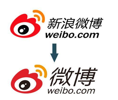 Weibo Files For Ipo On Nasdaq Under The Ticker Wb