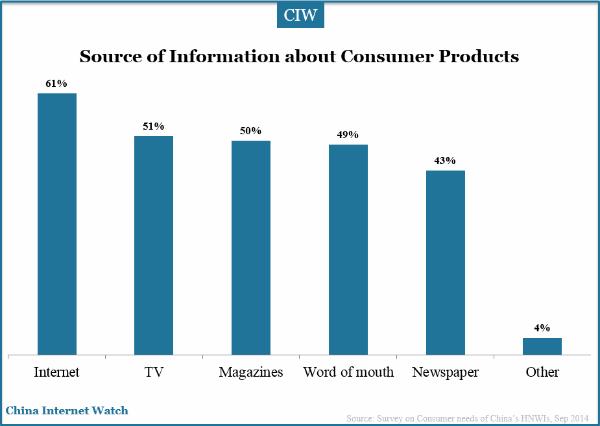 source-info-consumer-good