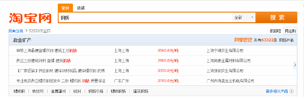 1688.com Suppliers Integrated in Taobao Search
