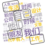 The secret recipe of GQ's WeChat success