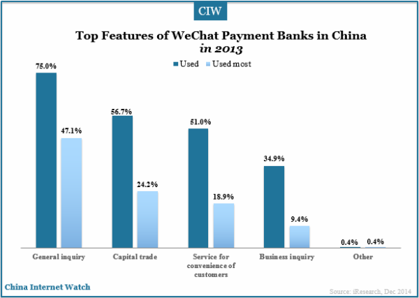 top-features-of-wechat-payment-banks