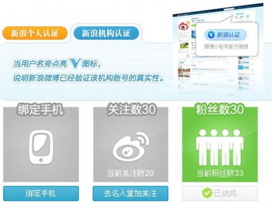 Sina Made Enterprise Weibo Verification Available for Singapore Companies
